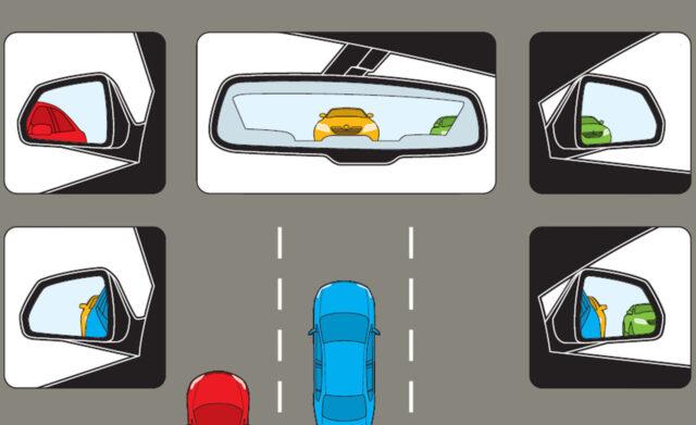 Cách chỉnh gương chiếu hậu xe ô tô