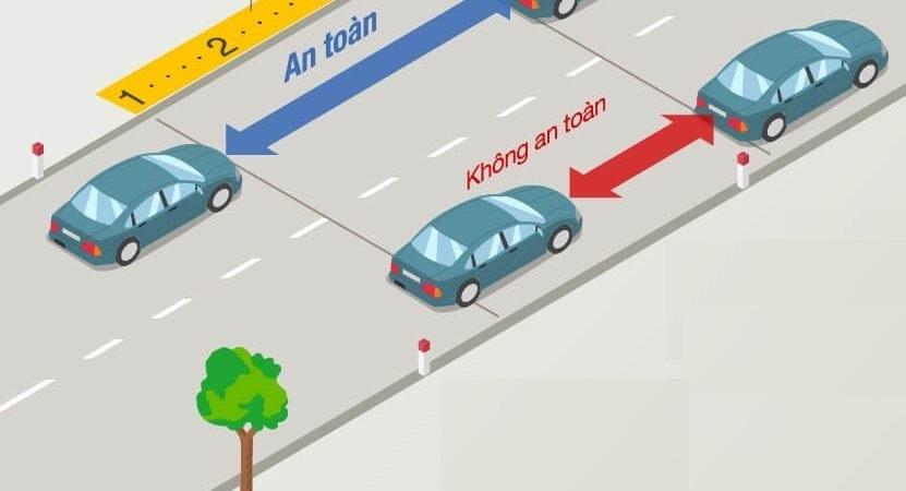 Khoảng cách an toàn giữa 2 xe