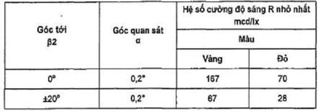Quy định đinh phản quang - 4