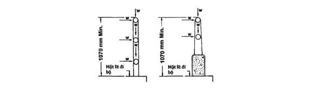 Tiêu chuẩn lan can đường dành cho người đi bộ