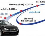 Các mốc thời gian bảo dưỡng định kỳ xe ô tô